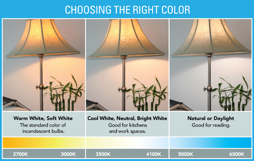 Choose Lighting Colour