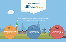 Screenshot of the Hydro Ottawa Information Dashboard