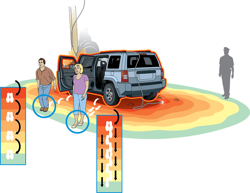 Diagram: Exiting a vehicle in contact with a downed powerline