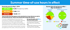 Summer time-of-use hours in effect